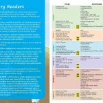 MM Primary Readers